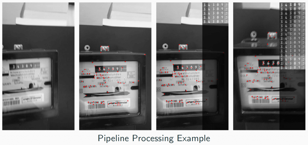 Pipeline Processing Example
