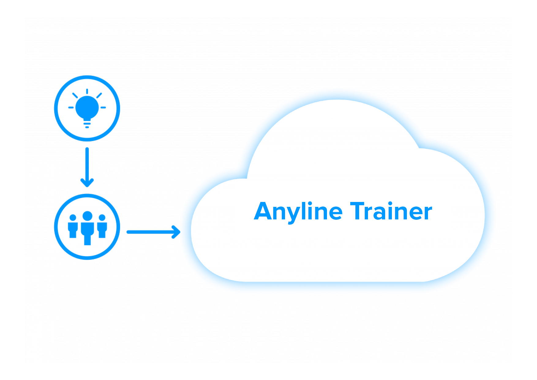 Anyline Trainer Graphic 1 - Custom Mobile Scanning Solutions